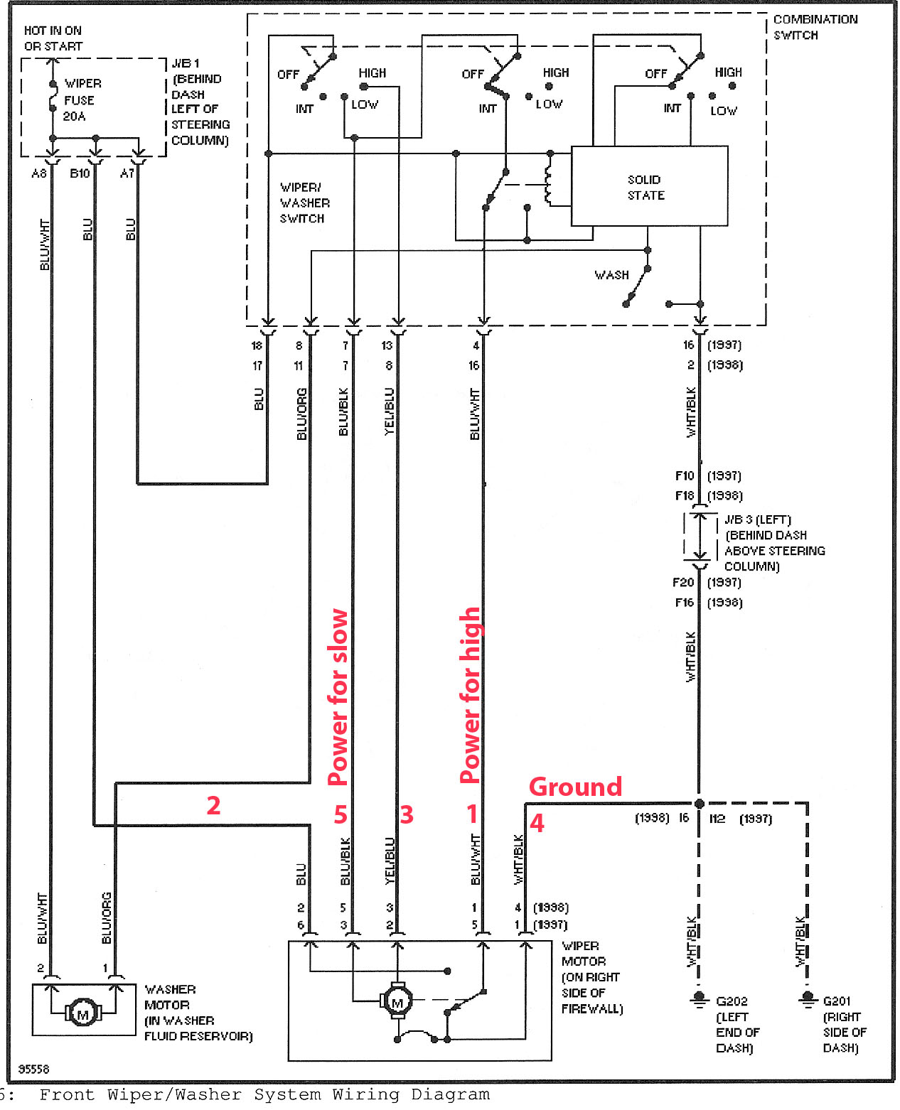 Wiring Diagram 2001 F250 6 8 Great Design Of 2003 Ford F 250 1997 Buick Park Avenue 3 8l Fi Ohv 6cyl Repair Guides 2004 2002